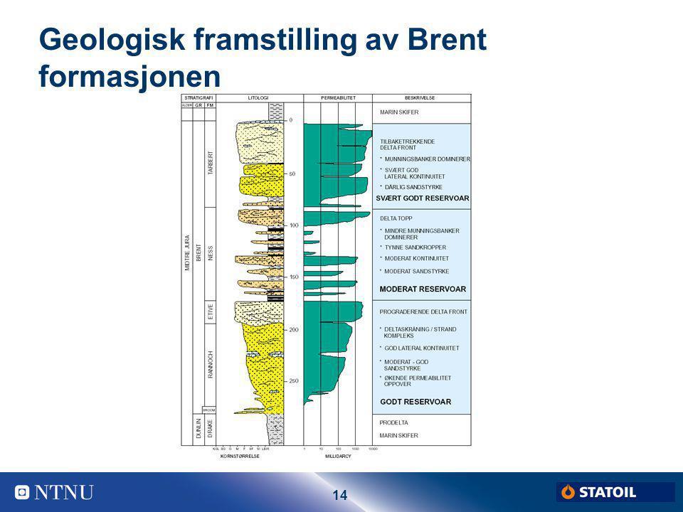 14 Geologisk framstilling av Brent formasjonen
