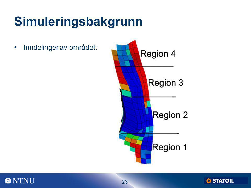 23 Simuleringsbakgrunn Inndelinger av området: