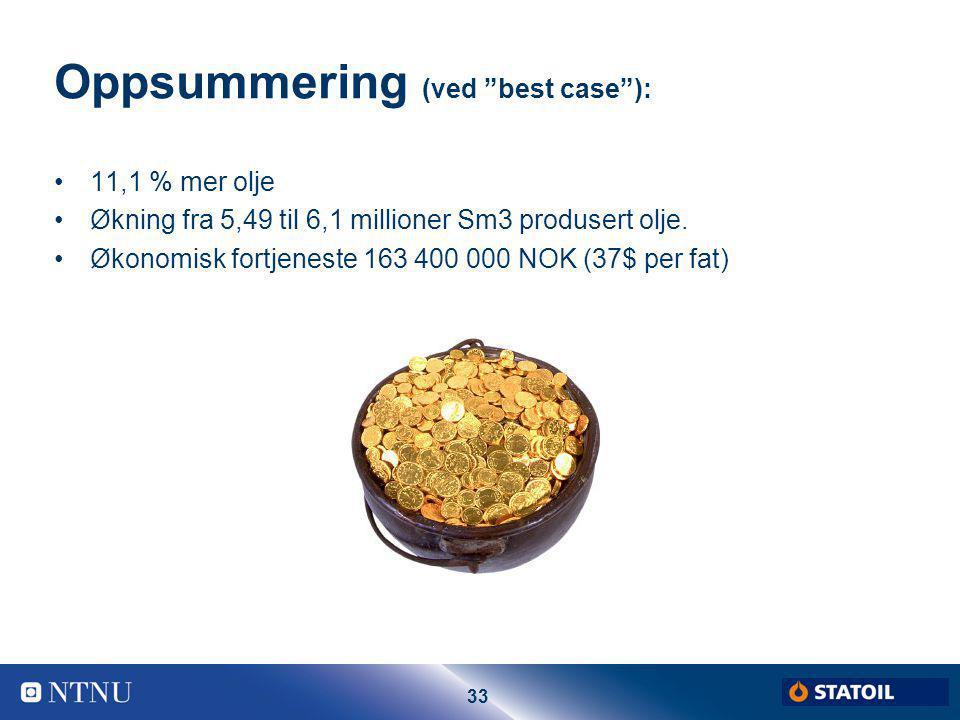 """33 Oppsummering (ved """"best case""""): 11,1 % mer olje Økning fra 5,49 til 6,1 millioner Sm3 produsert olje. Økonomisk fortjeneste 163 400 000 NOK (37$ pe"""