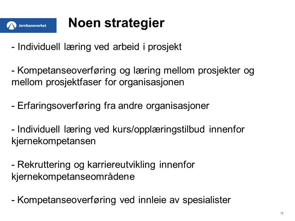13 Noen strategier - Individuell læring ved arbeid i prosjekt - Kompetanseoverføring og læring mellom prosjekter og mellom prosjektfaser for organisas
