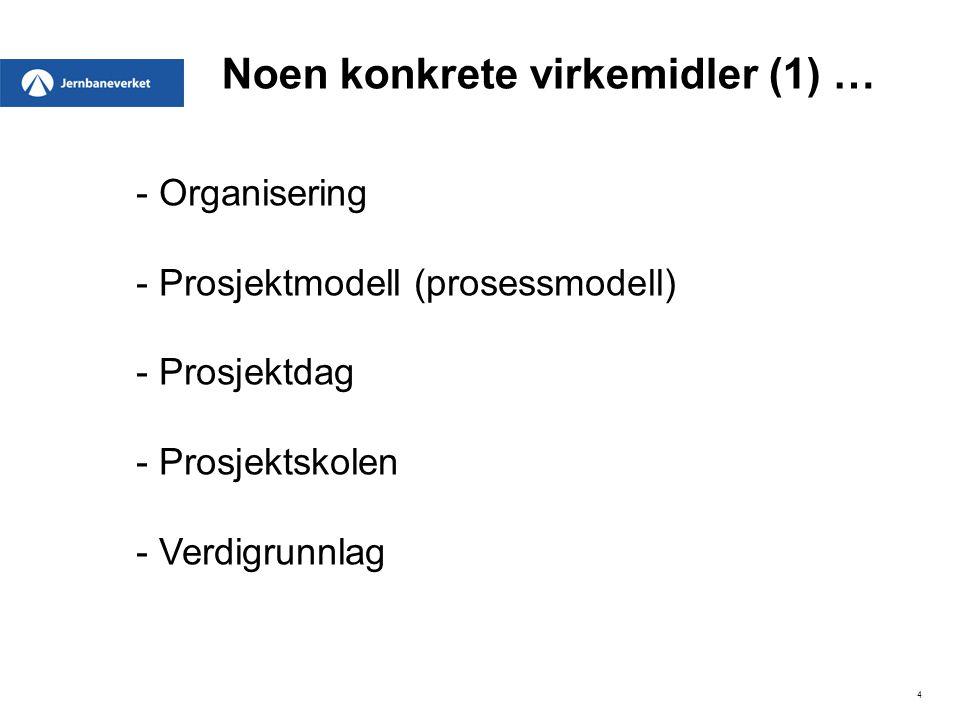 4 Noen konkrete virkemidler (1) … - Organisering - Prosjektmodell (prosessmodell) - Prosjektdag - Prosjektskolen - Verdigrunnlag