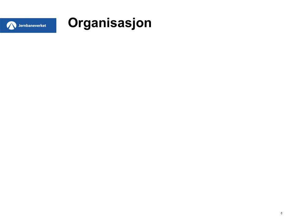 6 Organisasjon