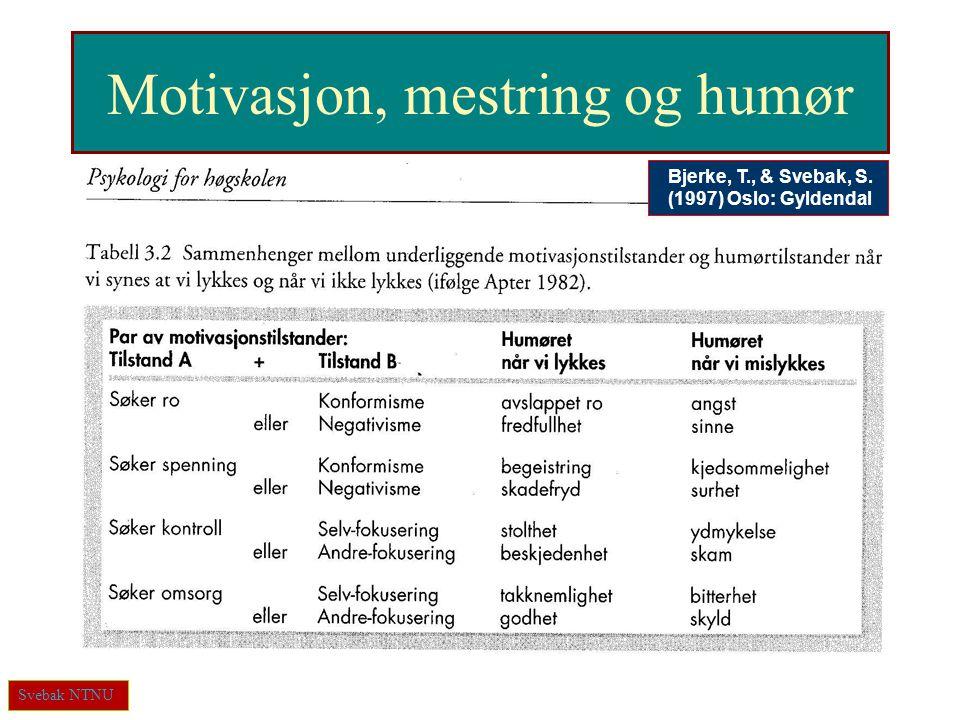 Svebak NTNU Bjerke, T., & Svebak, S. (1997) Oslo: Gyldendal Motivasjon, mestring og humør