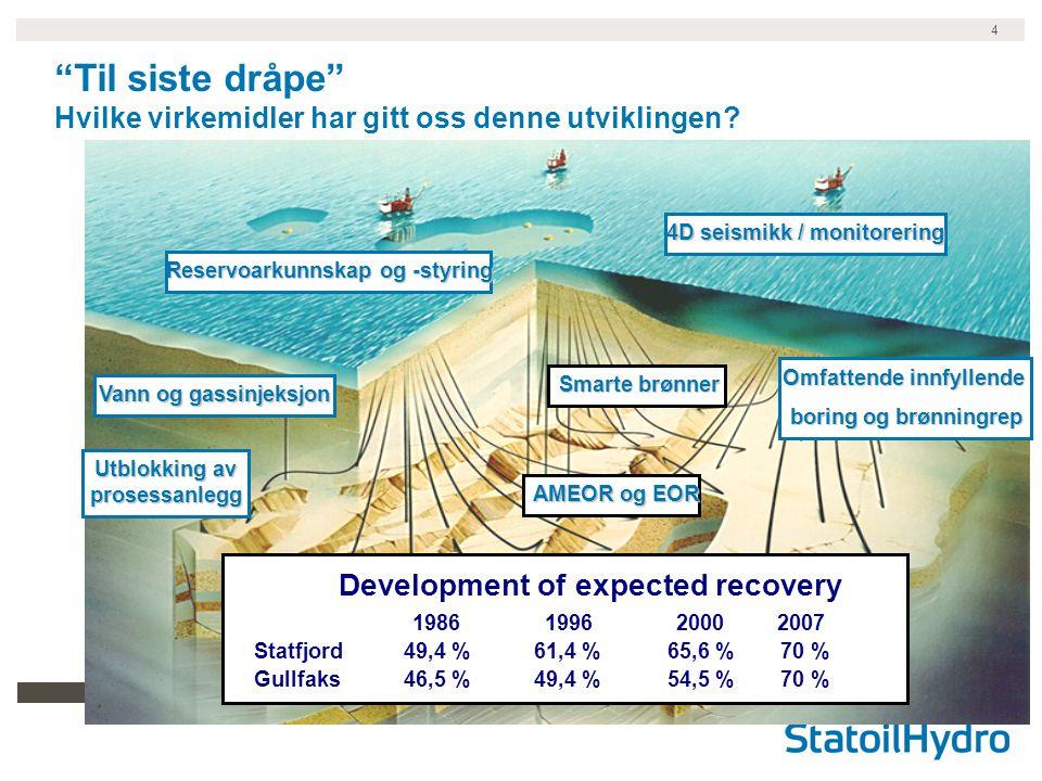 5 Produksjonsprofiler Tilleggsreserver ved senfaseutvikling 2006 – 2020+.