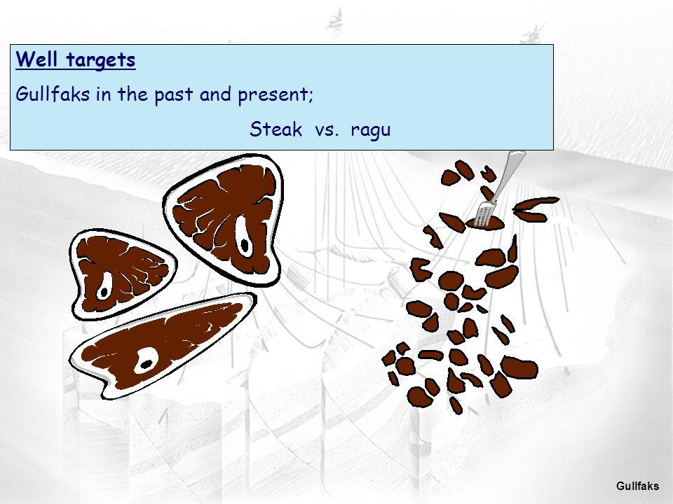 8 Well targets Gullfaks in the past and present; Steak vs. ragu Gullfaks