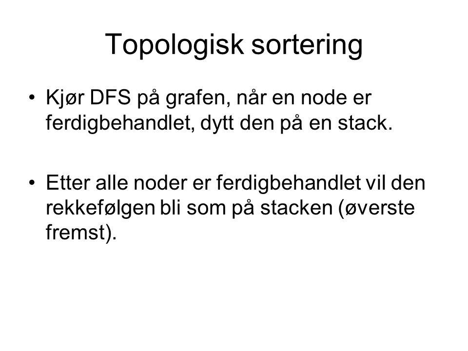 Topologisk sortering Kjør DFS på grafen, når en node er ferdigbehandlet, dytt den på en stack.