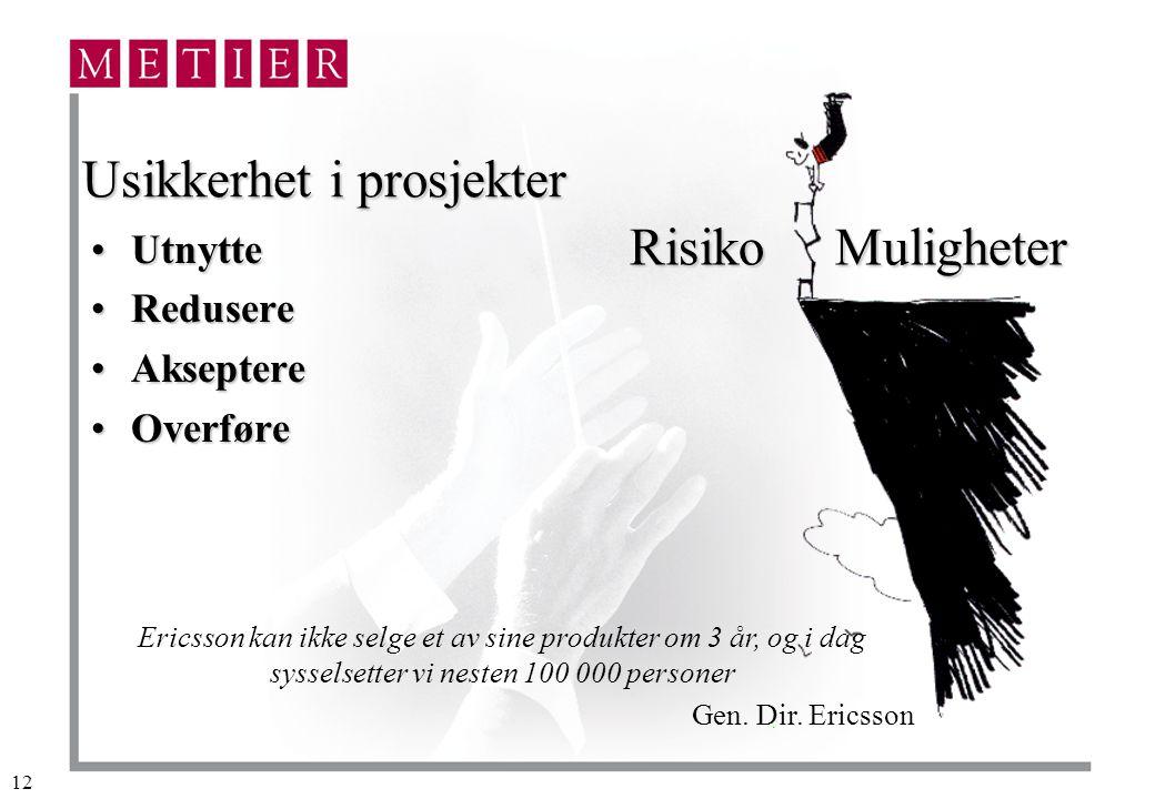 12 Usikkerhet i prosjekter UtnytteUtnytte RedusereRedusere AkseptereAkseptere OverføreOverføre Risiko Muligheter Ericsson kan ikke selge et av sine produkter om 3 år, og i dag sysselsetter vi nesten 100 000 personer Gen.