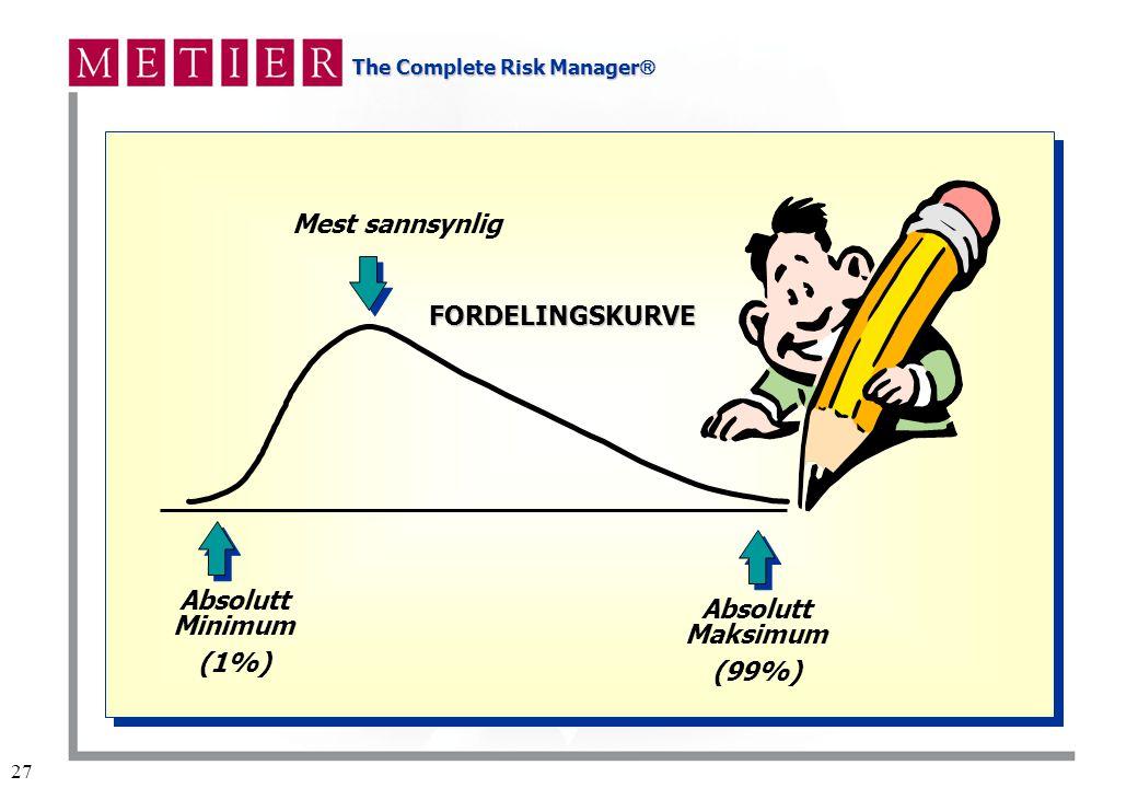 27 The Complete Risk Manager  FORDELINGSKURVE Absolutt Minimum (1%) Mest sannsynlig Absolutt Maksimum (99%)