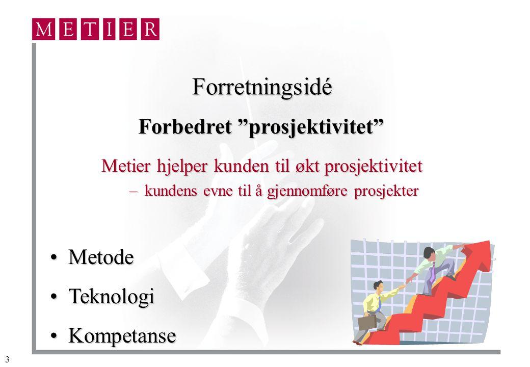 3 Forretningsidé Metier hjelper kunden til økt prosjektivitet –kundens evne til å gjennomføre prosjekter Forbedret prosjektivitet MetodeMetode TeknologiTeknologi KompetanseKompetanse