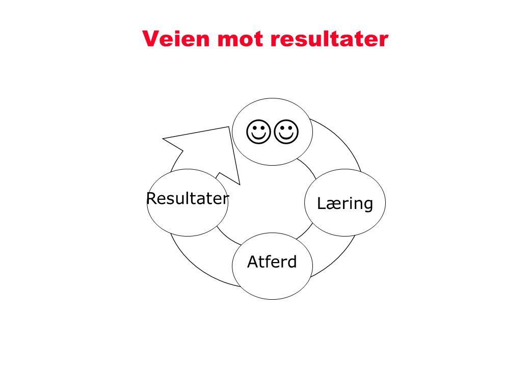 Læring Atferd Resultater Veien mot resultater