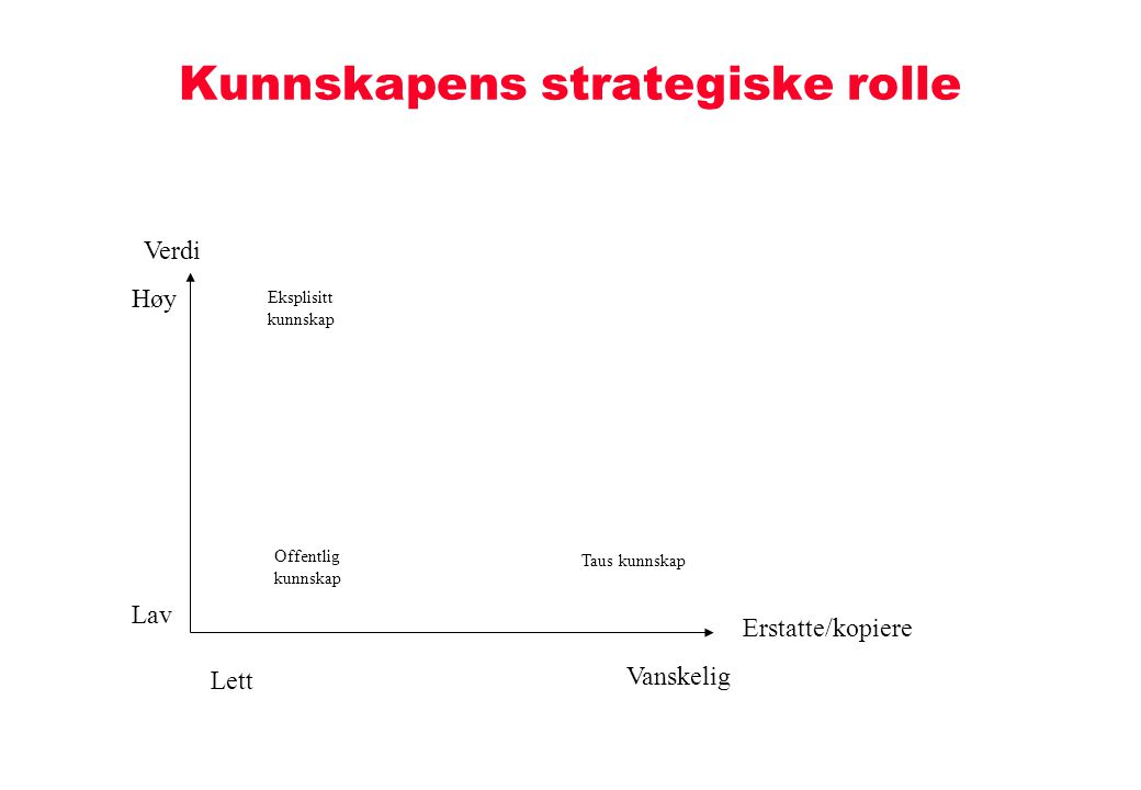 Kontakt Egil Sandvik Tlf./svarer/fax: 911 000 20 E-post: e.sandvik@hrnorge.no www.hrnorge.no
