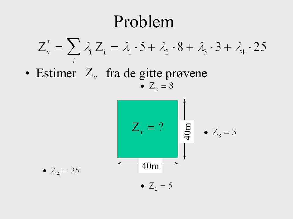 Problem Estimer fra de gitte prøvene 40m