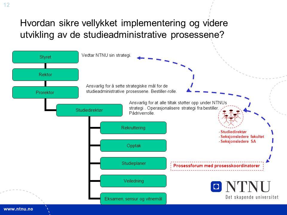 12 Hvordan sikre vellykket implementering og videre utvikling av de studieadministrative prosessene? Vedtar NTNU sin strategi. Ansvarlig for at alle t