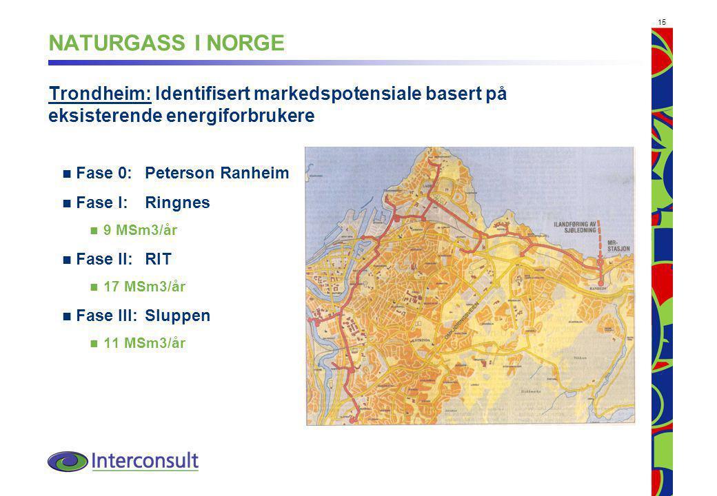 15 NATURGASS I NORGE Trondheim: Identifisert markedspotensiale basert på eksisterende energiforbrukere Fase 0: Peterson Ranheim Fase I: Ringnes 9 MSm3/år Fase II: RIT 17 MSm3/år Fase III:Sluppen 11 MSm3/år