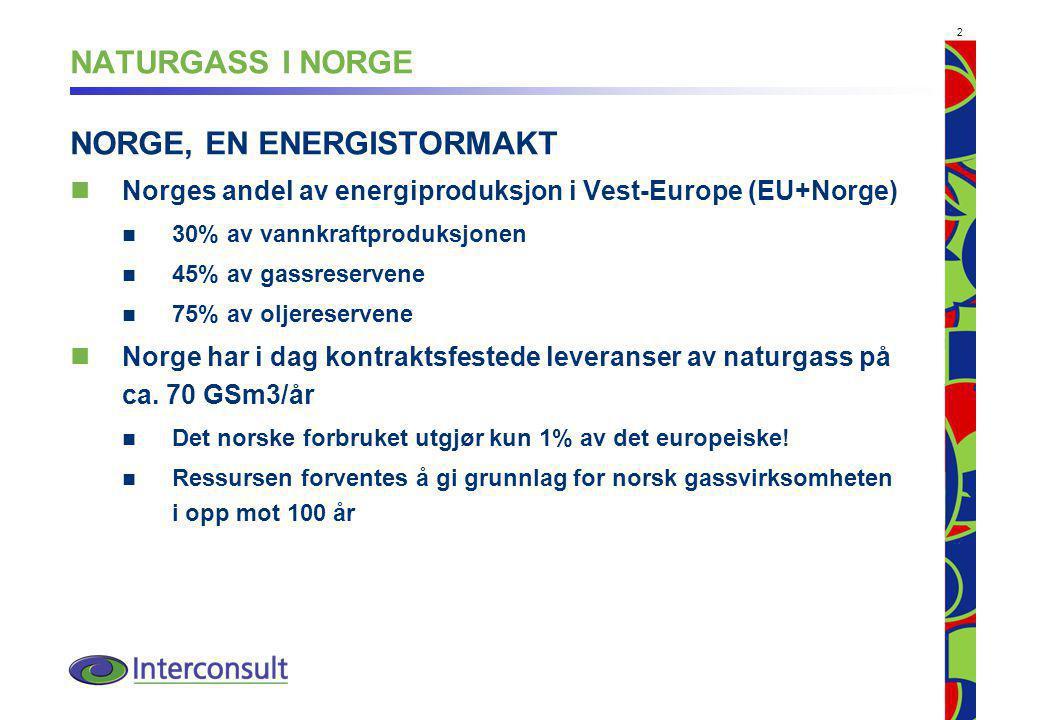 2 NATURGASS I NORGE NORGE, EN ENERGISTORMAKT Norges andel av energiproduksjon i Vest-Europe (EU+Norge) 30% av vannkraftproduksjonen 45% av gassreservene 75% av oljereservene Norge har i dag kontraktsfestede leveranser av naturgass på ca.