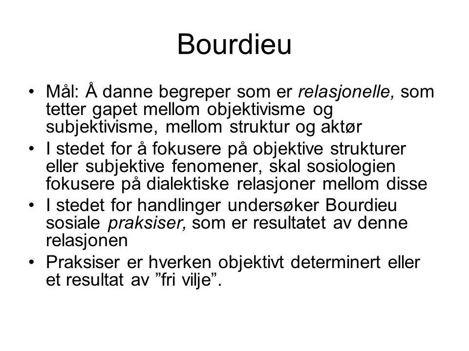 Bourdieu Mål: Å danne begreper som er relasjonelle, som tetter gapet mellom objektivisme og subjektivisme, mellom struktur og aktør I stedet for å fok