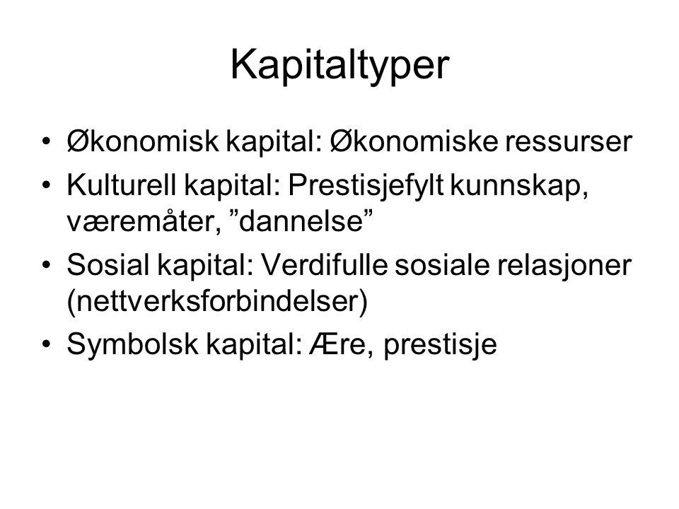 """Kapitaltyper Økonomisk kapital: Økonomiske ressurser Kulturell kapital: Prestisjefylt kunnskap, væremåter, """"dannelse"""" Sosial kapital: Verdifulle sosia"""