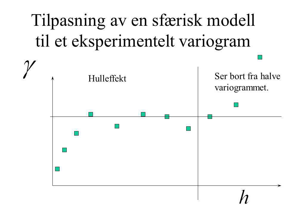 Tilpasning av en sfærisk modell til et eksperimentelt variogram Hulleffekt Ser bort fra halve variogrammet.