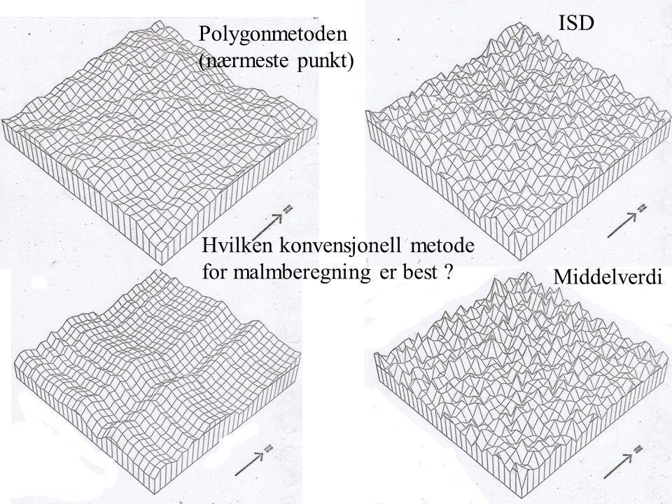 Hvilken konvensjonell metode for malmberegning er best ? Polygonmetoden (nærmeste punkt) ISD Middelverdi