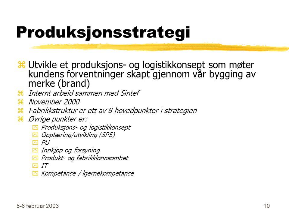5-6 februar 200310 Produksjonsstrategi zUtvikle et produksjons- og logistikkonsept som møter kundens forventninger skapt gjennom vår bygging av merke (brand) zInternt arbeid sammen med Sintef zNovember 2000 zFabrikkstruktur er ett av 8 hovedpunkter i strategien zØvrige punkter er: yProduksjons- og logistikkonsept yOpplæring/utvikling (SPS) yPU yInnkjøp og forsyning yProdukt- og fabrikklønnsomhet yIT yKompetanse / kjernekompetanse