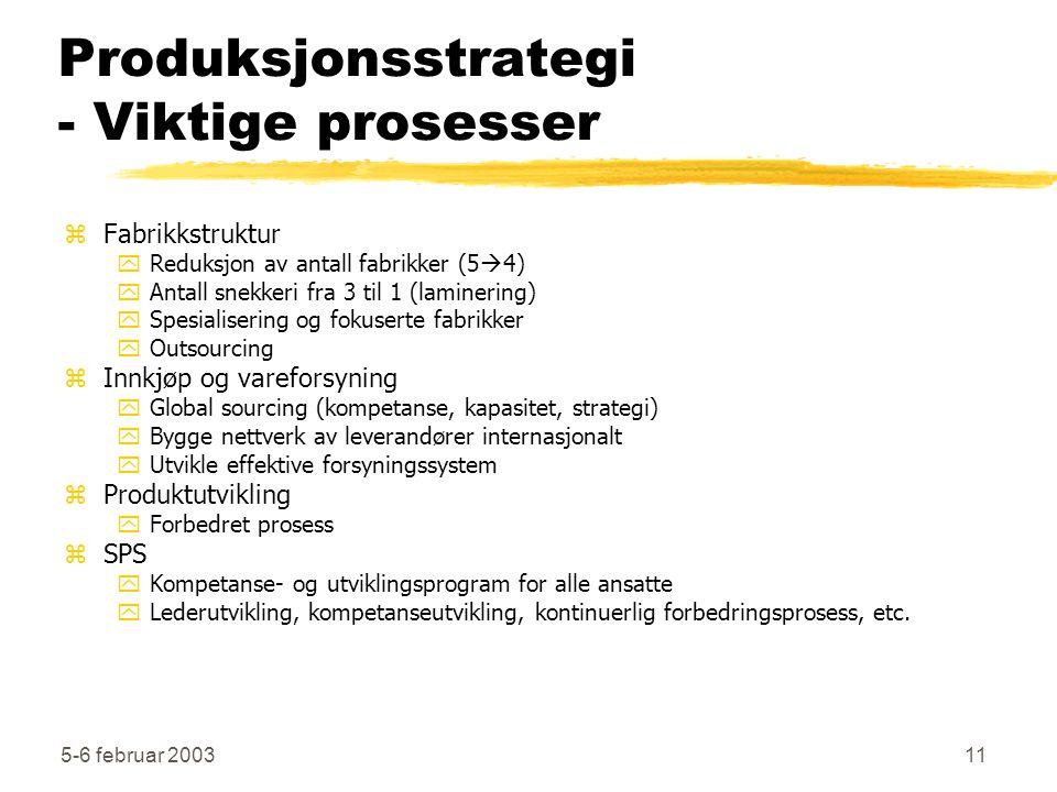 5-6 februar 200311 Produksjonsstrategi - Viktige prosesser zFabrikkstruktur yReduksjon av antall fabrikker (5  4) yAntall snekkeri fra 3 til 1 (laminering) ySpesialisering og fokuserte fabrikker yOutsourcing zInnkjøp og vareforsyning yGlobal sourcing (kompetanse, kapasitet, strategi) yBygge nettverk av leverandører internasjonalt yUtvikle effektive forsyningssystem zProduktutvikling yForbedret prosess zSPS yKompetanse- og utviklingsprogram for alle ansatte yLederutvikling, kompetanseutvikling, kontinuerlig forbedringsprosess, etc.