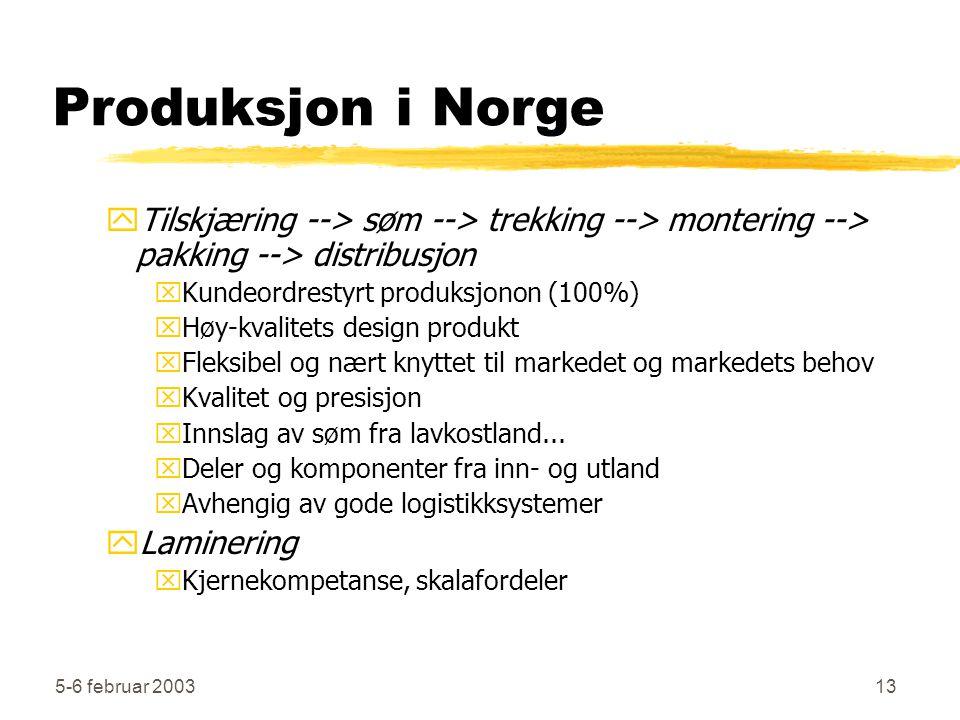 5-6 februar 200313 Produksjon i Norge yTilskjæring --> søm --> trekking --> montering --> pakking --> distribusjon xKundeordrestyrt produksjonon (100%) xHøy-kvalitets design produkt xFleksibel og nært knyttet til markedet og markedets behov xKvalitet og presisjon xInnslag av søm fra lavkostland...