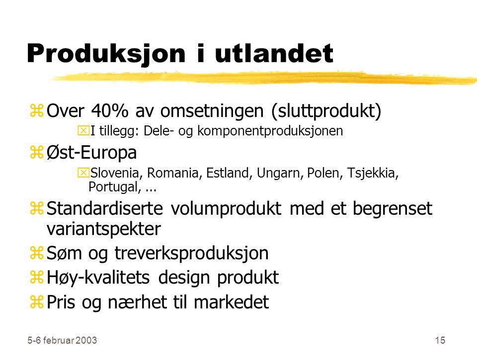 5-6 februar 200315 Produksjon i utlandet zOver 40% av omsetningen (sluttprodukt) xI tillegg: Dele- og komponentproduksjonen zØst-Europa xSlovenia, Rom