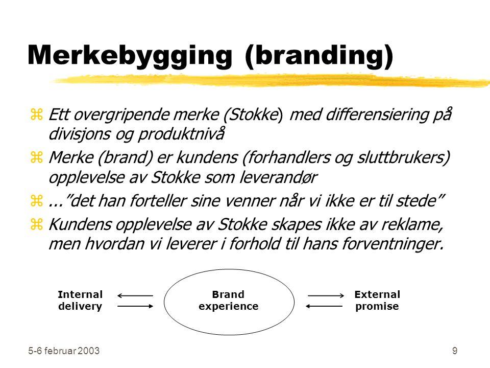 5-6 februar 20039 Merkebygging (branding) zEtt overgripende merke (Stokke) med differensiering på divisjons og produktnivå zMerke (brand) er kundens (