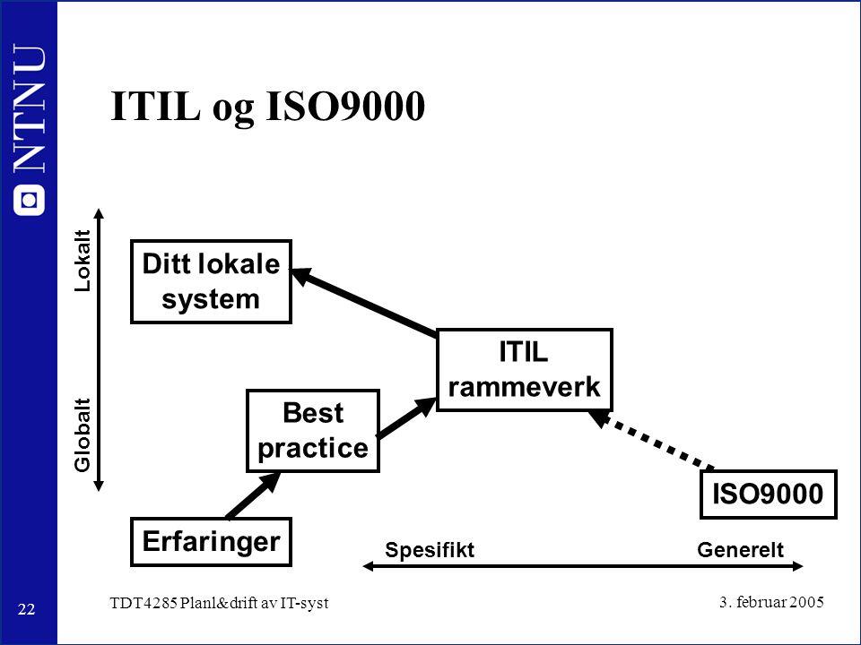 22 3. februar 2005 TDT4285 Planl&drift av IT-syst ITIL og ISO9000 Best practice Erfaringer ITIL rammeverk ISO9000 Ditt lokale system GenereltSpesifikt