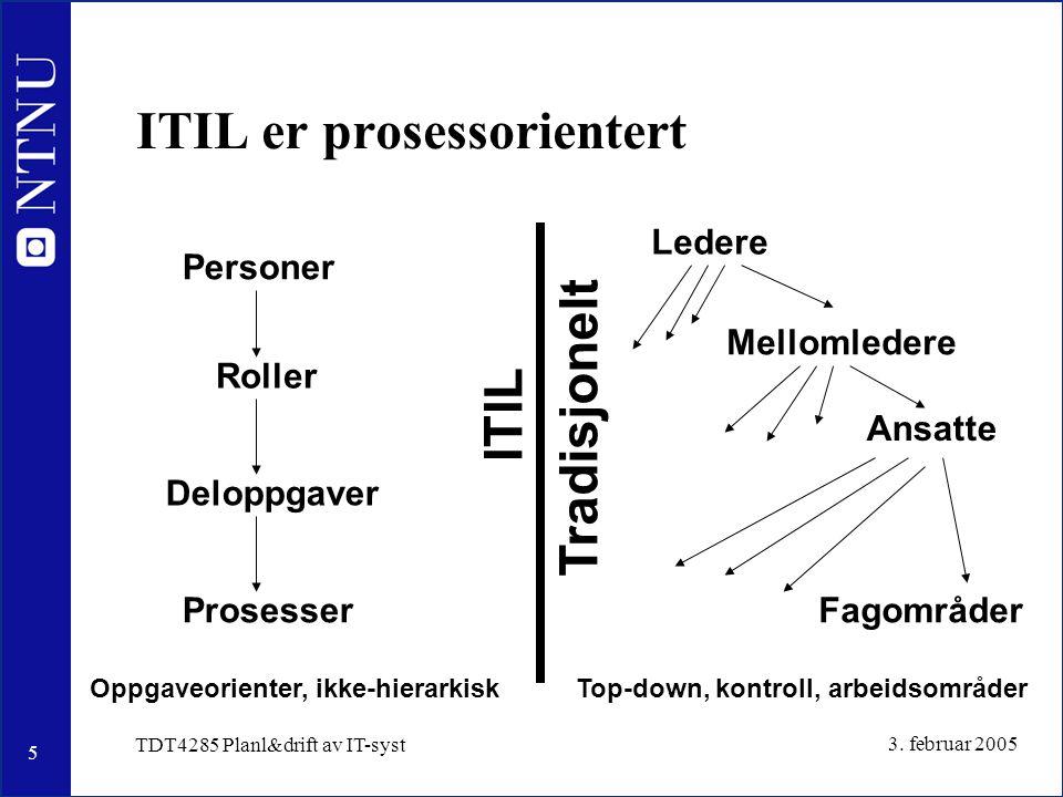 5 3. februar 2005 TDT4285 Planl&drift av IT-syst ITIL er prosessorientert Prosesser Roller Personer Deloppgaver Ledere Mellomledere Ansatte Fagområder