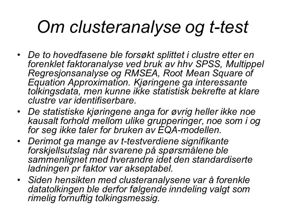Om clusteranalyse og t-test De to hovedfasene ble forsøkt splittet i clustre etter en forenklet faktoranalyse ved bruk av hhv SPSS, Multippel Regresjo