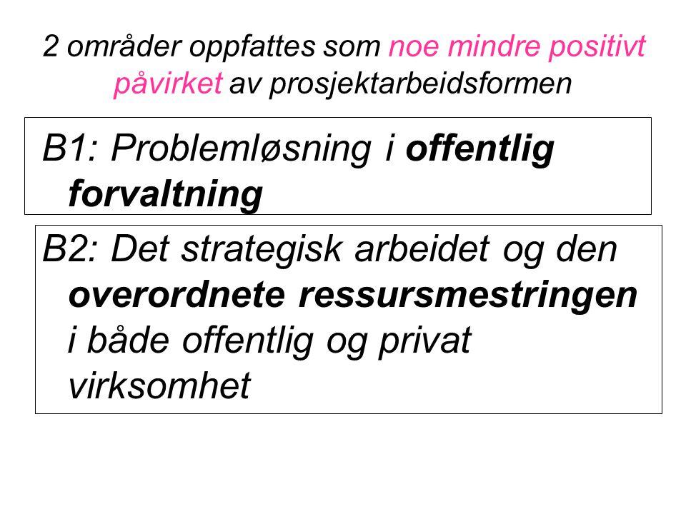 2 områder oppfattes som noe mindre positivt påvirket av prosjektarbeidsformen B1:Problemløsning i offentlig forvaltning B2:Det strategisk arbeidet og