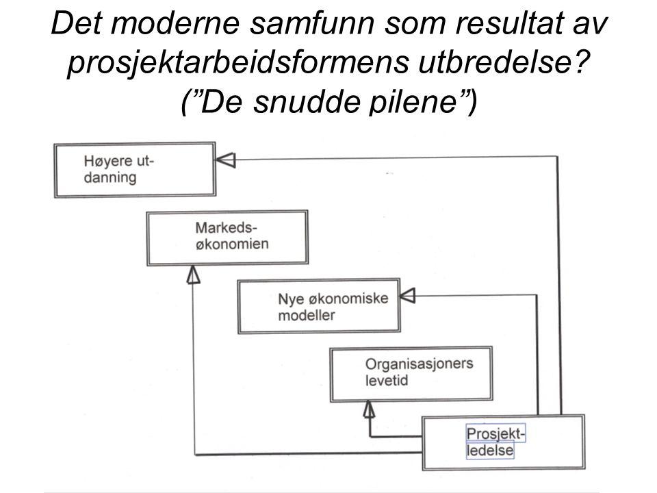 """Det moderne samfunn som resultat av prosjektarbeidsformens utbredelse? (""""De snudde pilene"""")"""