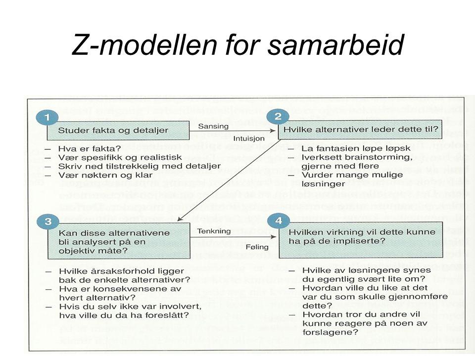 Z-modellen for samarbeid