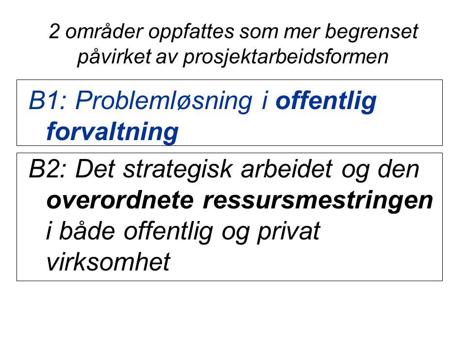 2 områder oppfattes som mer begrenset påvirket av prosjektarbeidsformen B1:Problemløsning i offentlig forvaltning B2:Det strategisk arbeidet og den ov