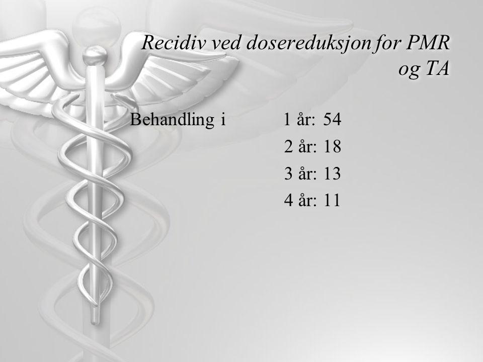 Recidiv ved dosereduksjon for PMR og TA Behandling i 1 år:54 2 år:18 3 år:13 4 år:11
