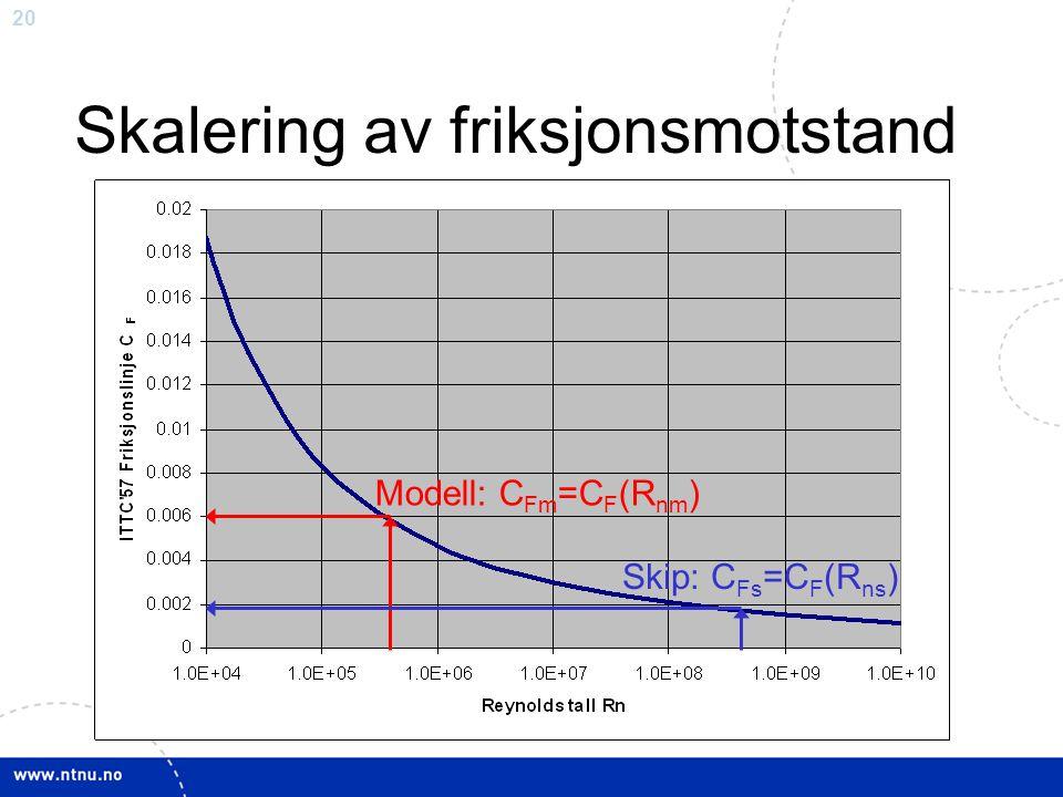 20 Skalering av friksjonsmotstand Modell: C Fm =C F (R nm ) Skip: C Fs =C F (R ns )