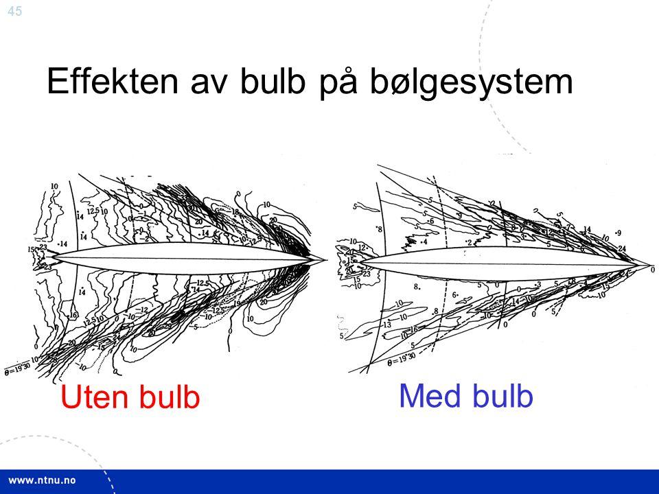45 Effekten av bulb på bølgesystem Uten bulb Med bulb