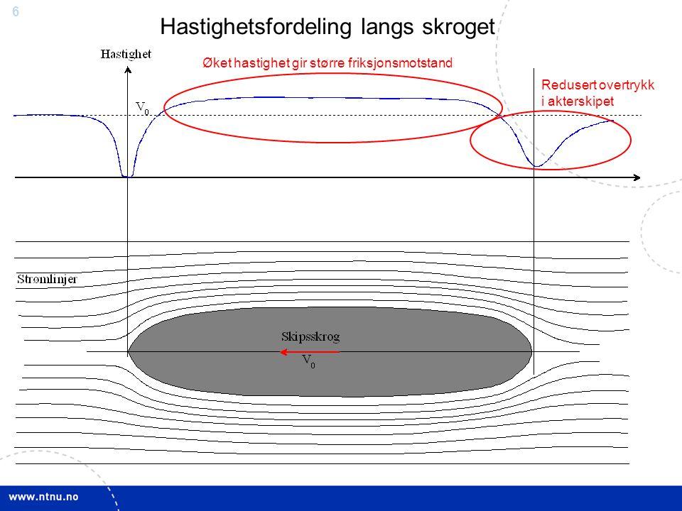 37 Samvirke mellom baug og hekkbølgesystem