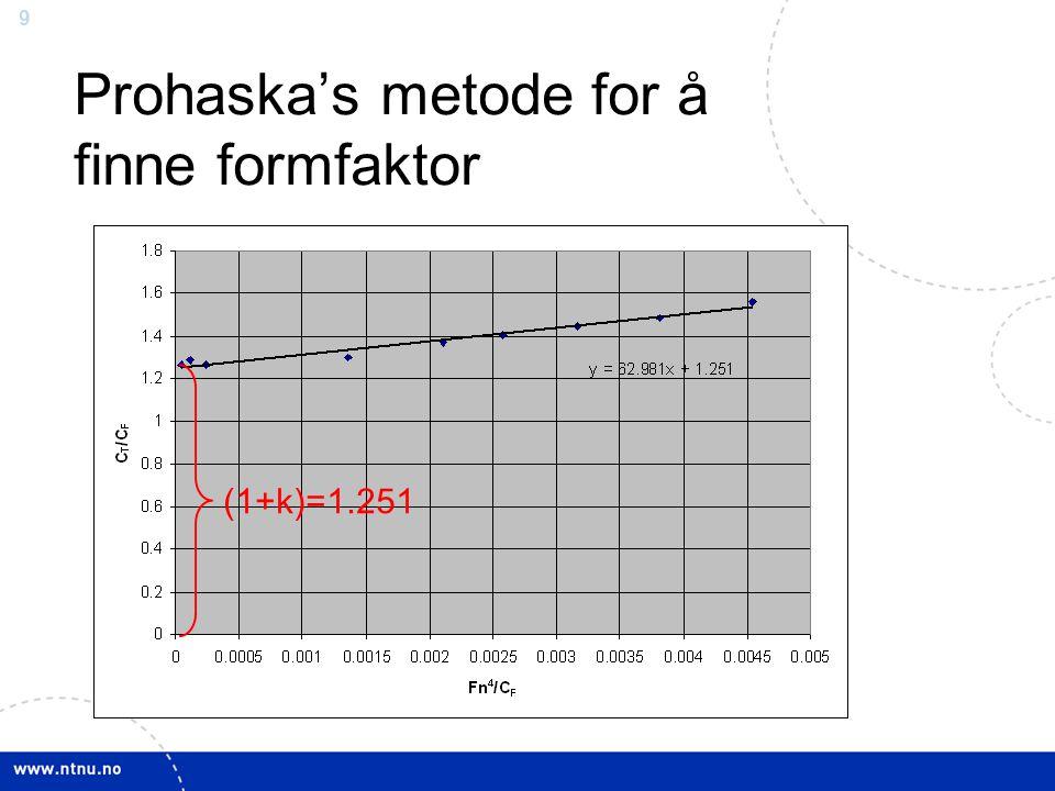 9 Prohaska's metode for å finne formfaktor (1+k)=1.251