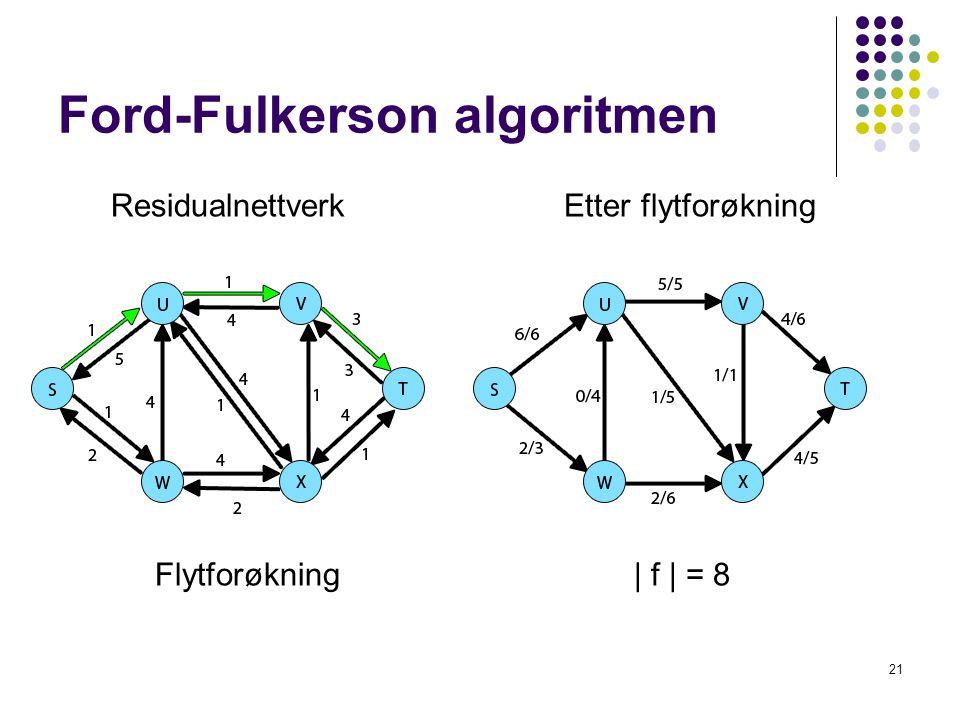 Ford-Fulkerson algoritmen 21 Residualnettverk Etter flytforøkning Flytforøkning  f   = 8