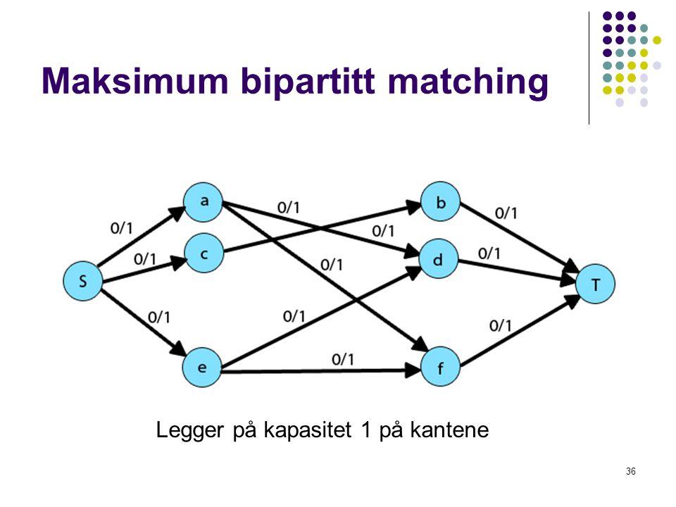 Maksimum bipartitt matching 36 Legger på kapasitet 1 på kantene