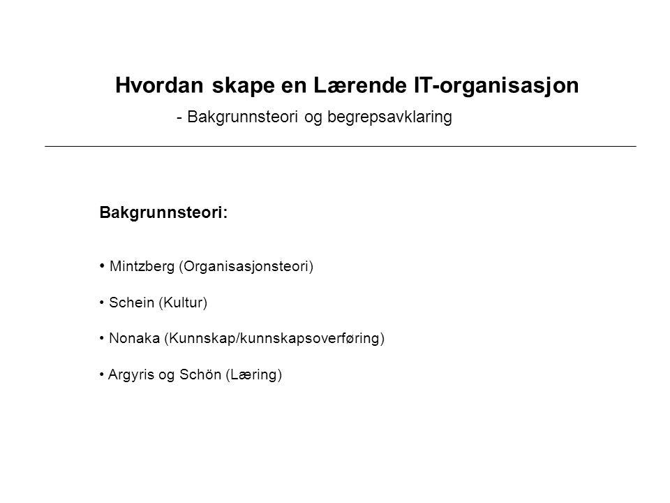 Hvordan skape en Lærende IT-organisasjon - Bakgrunnsteori og begrepsavklaring Bakgrunnsteori: Mintzberg (Organisasjonsteori) Schein (Kultur) Nonaka (K