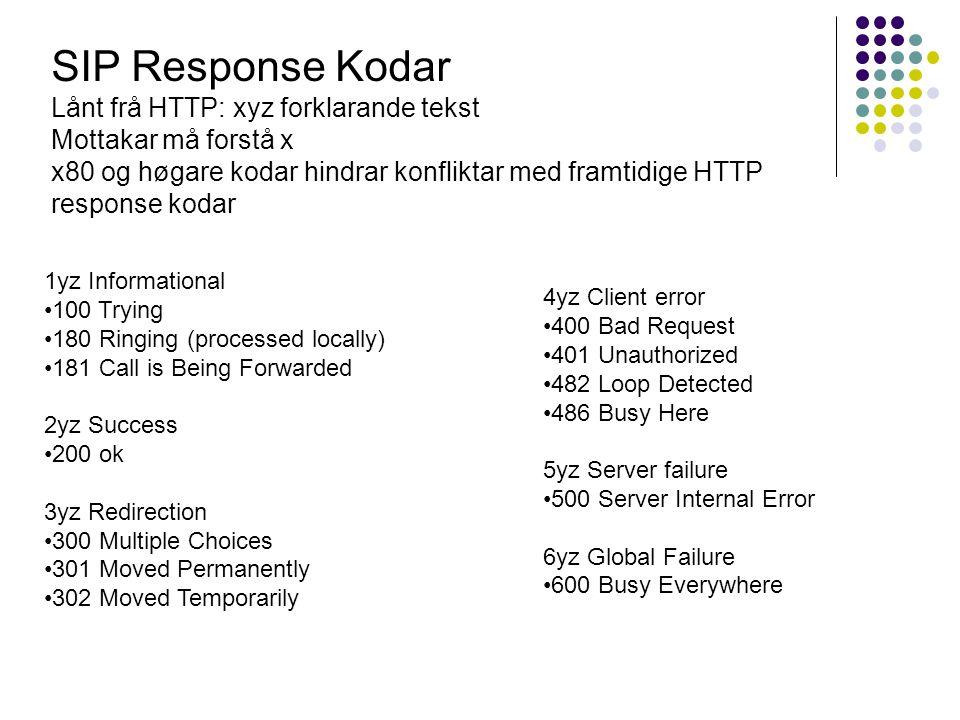 SIP Response Kodar Lånt frå HTTP: xyz forklarande tekst Mottakar må forstå x x80 og høgare kodar hindrar konfliktar med framtidige HTTP response kodar