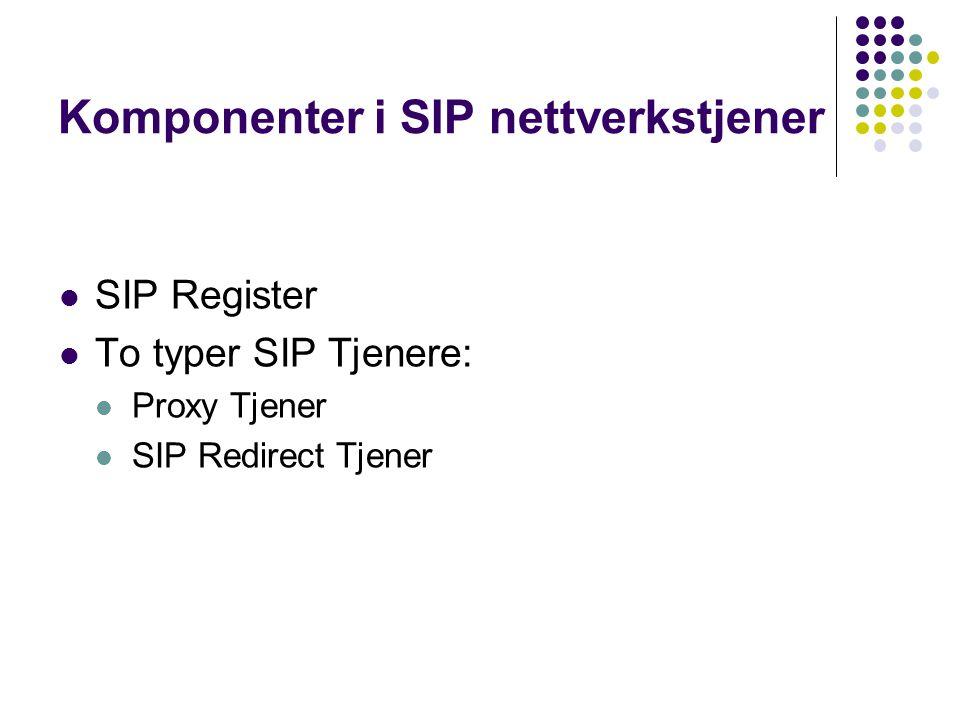 Komponenter i SIP nettverkstjener SIP Register To typer SIP Tjenere: Proxy Tjener SIP Redirect Tjener