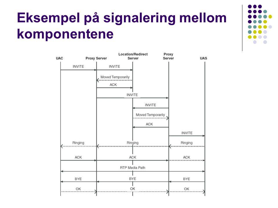 Eksempel på signalering mellom komponentene