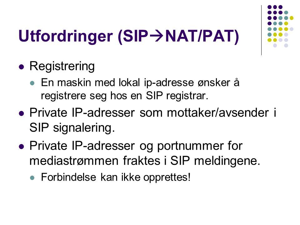 Utfordringer (SIP  NAT/PAT) Registrering En maskin med lokal ip-adresse ønsker å registrere seg hos en SIP registrar. Private IP-adresser som mottake