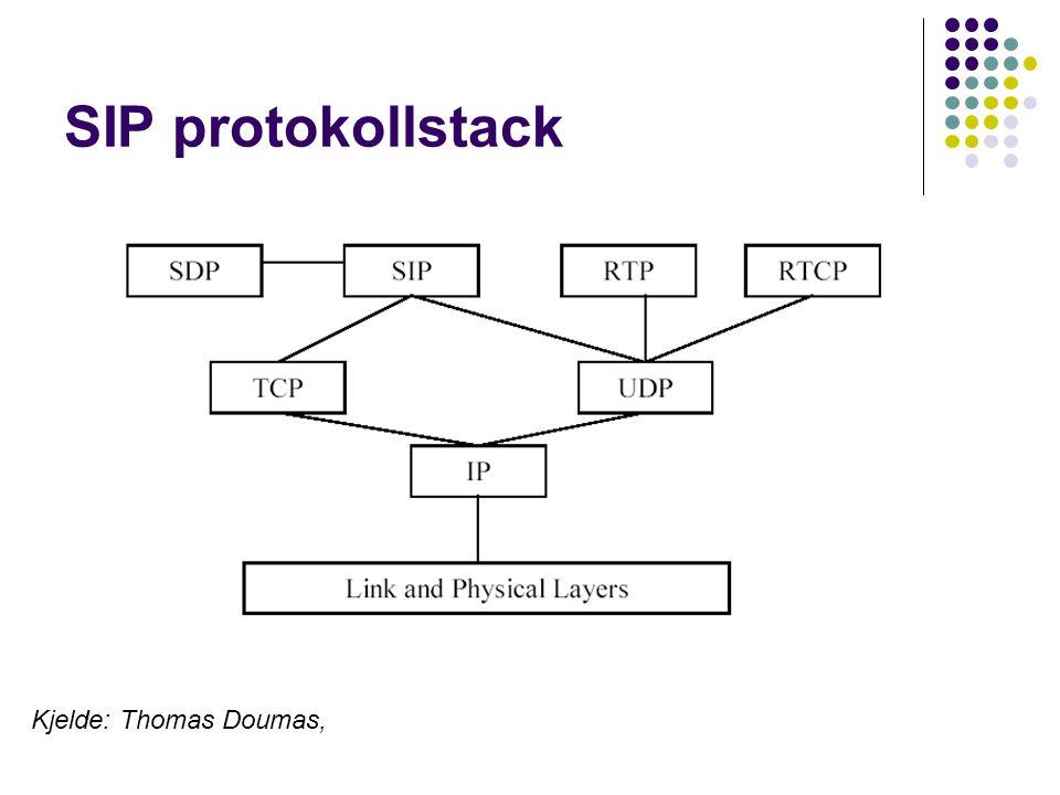 SIP Nettverkstjener SIP trenger et IP-nett som tilbyr standard tjenester (som routing og DNS) Nettet trenger i tillegg SIP komponenter: Signalhåndtering Oversikt over brukeres lokasjon Navn/Adresse-oversetting