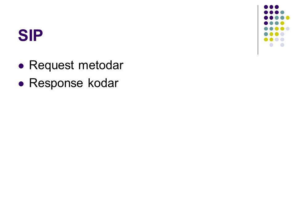 Request metodar Response kodar SIP