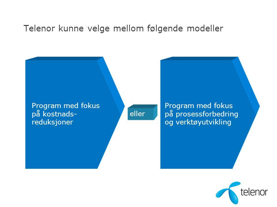 Telenor kunne velge mellom følgende modeller eller Program med fokus på kostnads- reduksjoner Program med fokus på prosessforbedring og verktøyutvikli